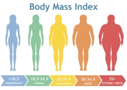 BMI kalkulátor